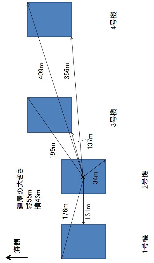 genpatsu-fig3_2014-05-18